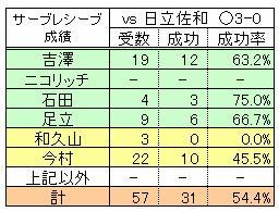 vsSawa080120rcp.JPG